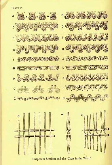 Rug Weave Diagrams